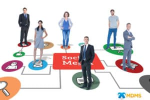 Read more about the article Social Media Content Strategy For Small Business