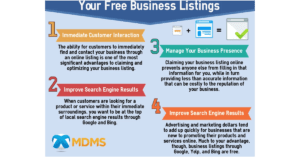 Read more about the article Claiming Your Local Business Listings